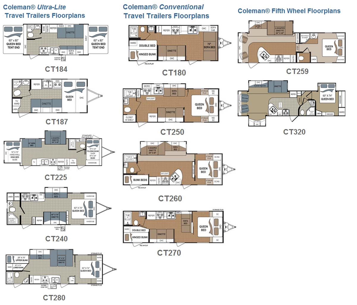 Coleman Travel Trailer and Fifth Wheel RVs - floorplans