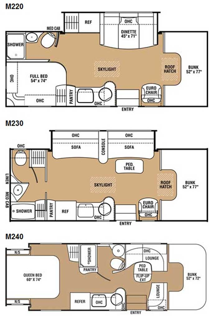Coachmen prism class c motorhome floorplans large picture for Motor home plans