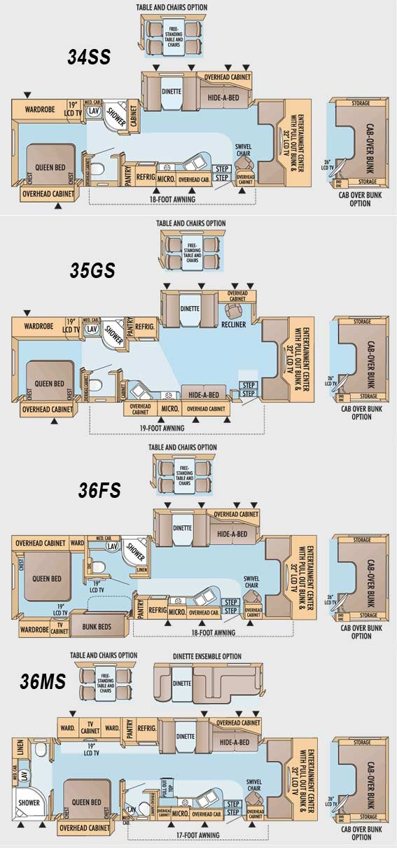 Jayco Seneca Class C Motorhome Floorplans Large Picture