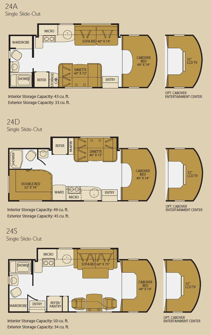 Fleetwood class c rv floor plans floor matttroy for Motorhome plans